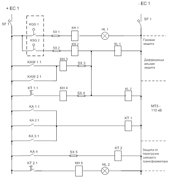 МТЗ-110, газовой защиты