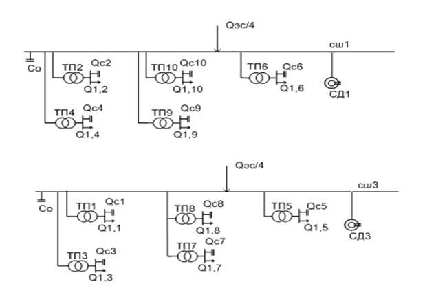 Рисунок 8.1 - Схема замещения