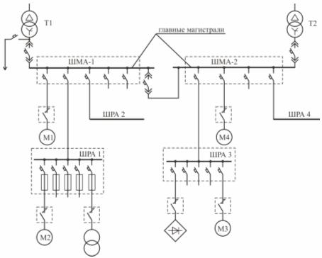 Пример радиальной схемы для ЭП