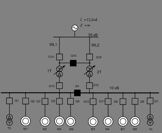 2.2 Схема электроснабжения НПС