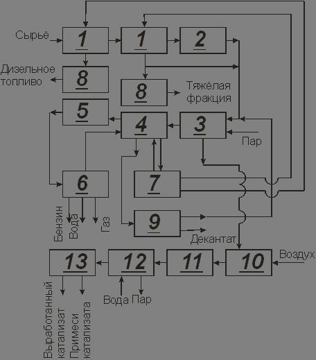 3 — реактор «КС»,