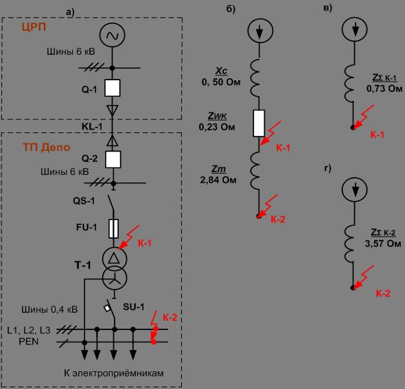 Рисунок 1.4 – Схемы для