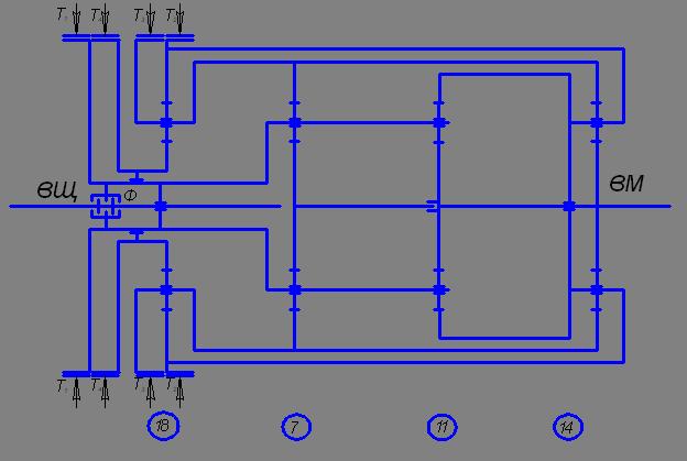 Кинематическая схема ПКП