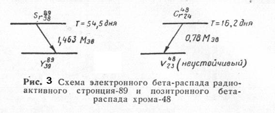 Характерным для бета-распада