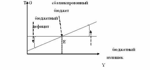 Учебник Бюджетная Система Ермасова Н. Б.