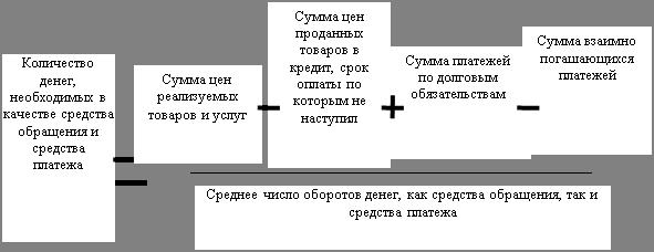 Основы Современной Экономики Учебник Козырев В М