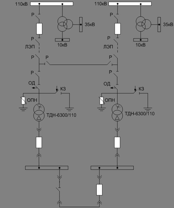 схема подстанции 110/10кВ.