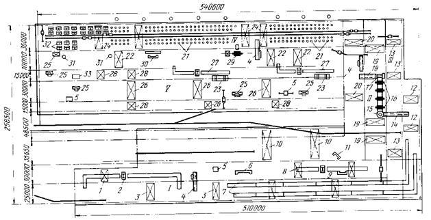 Рисунок 2. Схема расположения
