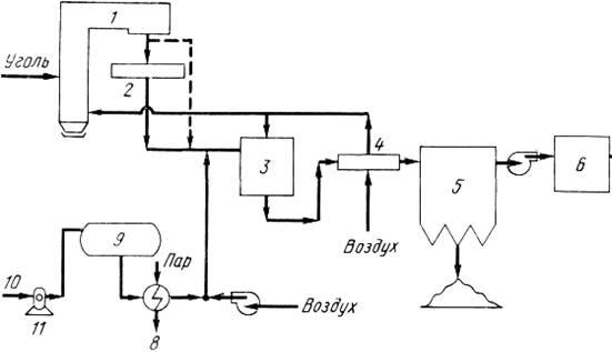 Схема процесса селективного