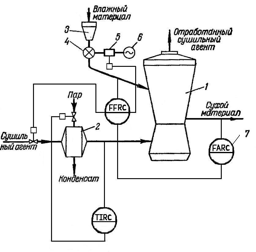 Рисунок 2.2 - Схема